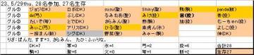 ホンテ面子23、20080529thu.JPG