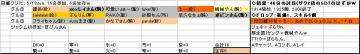 日曜くじ参加グル72、20080518.JPG