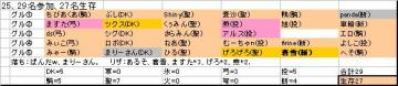 ホンテ面子25、20080601sun.JPG