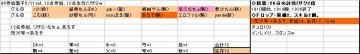 参加グル96、20080531sat.JPG