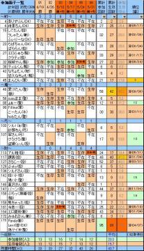 参加面子96、20080531.JPG