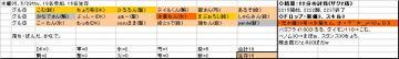 木曜くじ参加グル85、20080525.JPG