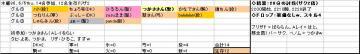 木曜くじ参加グル86、20080605.JPG