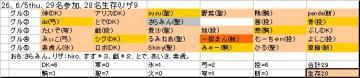 ホンテ面子26、20080605thu.JPG