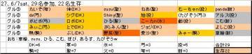 ホンテ面子27、20080607sat