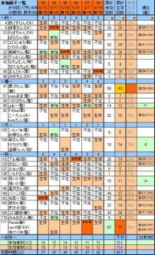 参加面子98、20080614.JPG