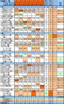 参加面子99、20080621.JPG
