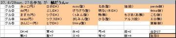 ホンテ面子37、20080629sun.JPG