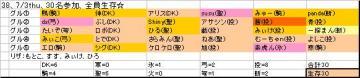 ホンテ面子38、20080703thu.JPG