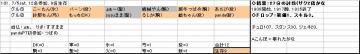 参加グル101、20080705sat.JPG