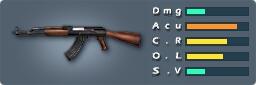 AK-47[1]