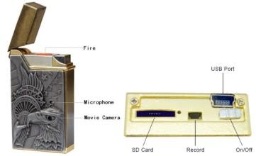 cigarette-lighter-camera.jpg