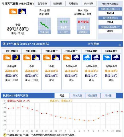気象局のページ