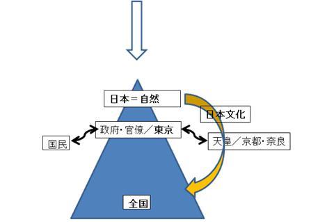 天皇遷都説-横 (68)