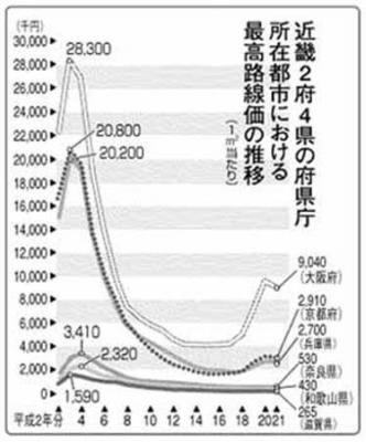 20090701-00000560-san-soci-view-000.jpg