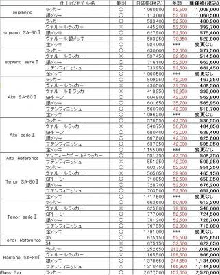 セルマー価格表