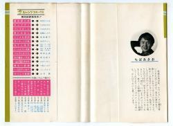 キャプテン 第19巻 ちばあきお 集英社