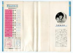 キャプテン 第20巻 ちばあきお 集英社