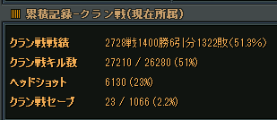 CW1400勝
