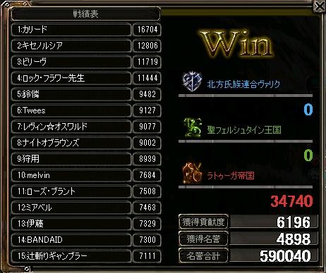 110828_rank.jpg