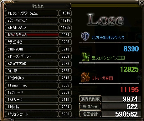 110829_rank.jpg