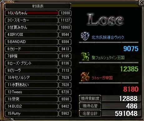 110831_rank.jpg
