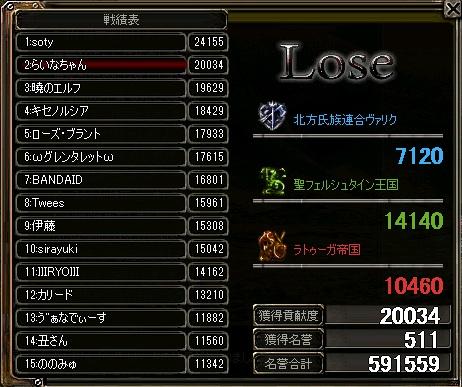 110909_rank.jpg