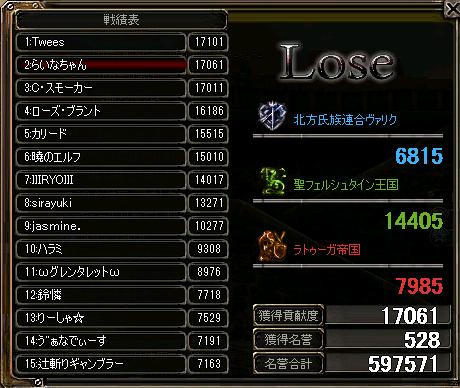 110912_rank.png
