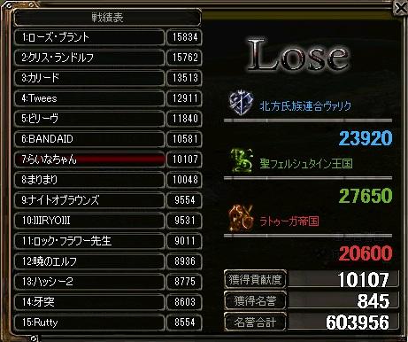 110918_rank.jpg