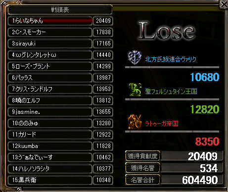 110919_rank.png