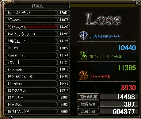 110921_rank.jpg