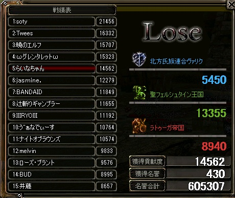 110926_rank.jpg