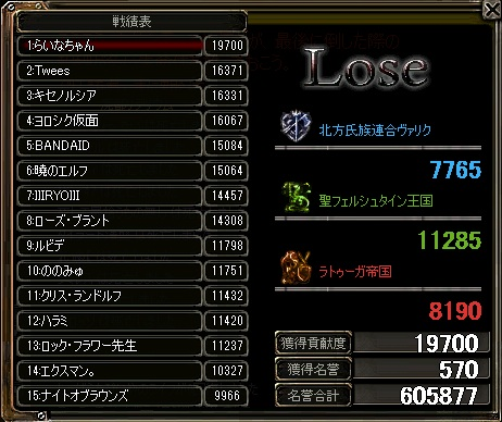 110928_rank.jpg