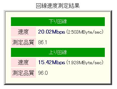 現在の無線LAN経由の執筆しているPCの速度
