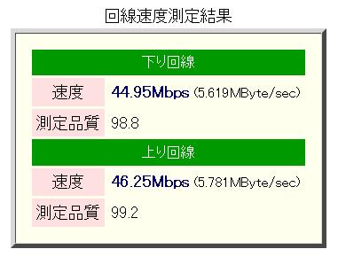 直接有線LANで接続した場合の速さ