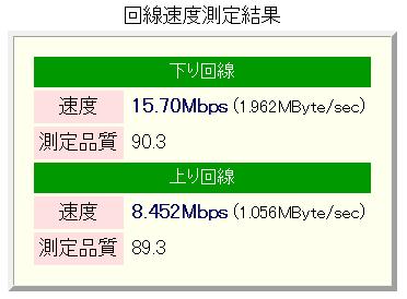 速度 - CATV回線