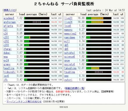 l_yuo_wbc_01_convert_20090325173440.jpg
