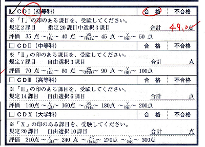 CD1成績アップ