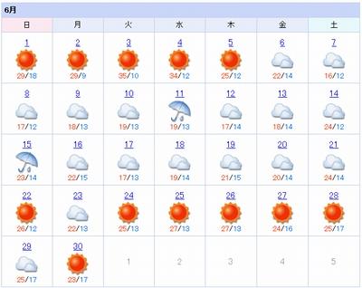 6月の天気