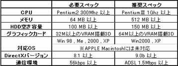 MU スペック表 (2005/8/17現在)