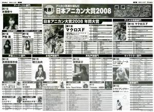 anican2009.jpg