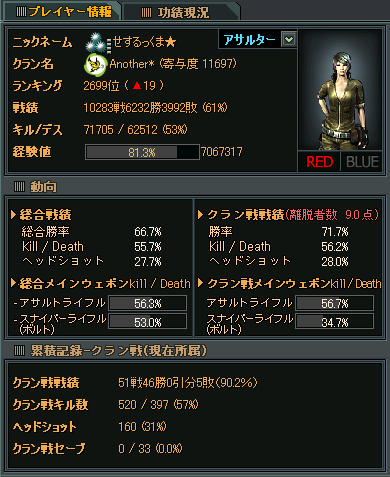 Another*戦績★