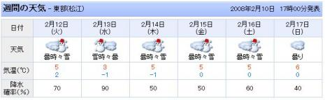 雪ばっかり(((=ω=)))
