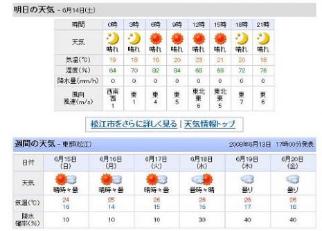 梅雨入り後の天気予報