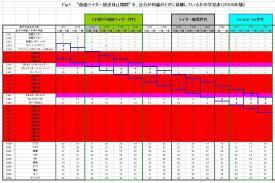 ライダー休止期間早見表2009_1