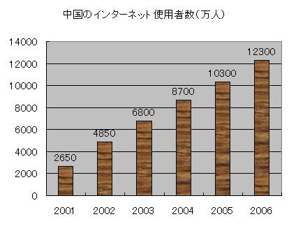 20060720214342.jpg