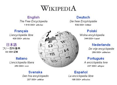 Wikipedia9874.png
