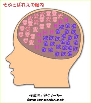 脳内が・・・1