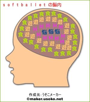 脳内が・・・2