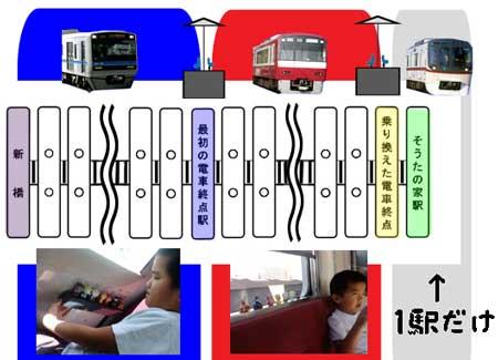 帰りの電車1